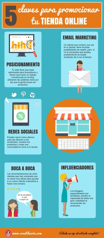5 claves para promocionar tu tienda online