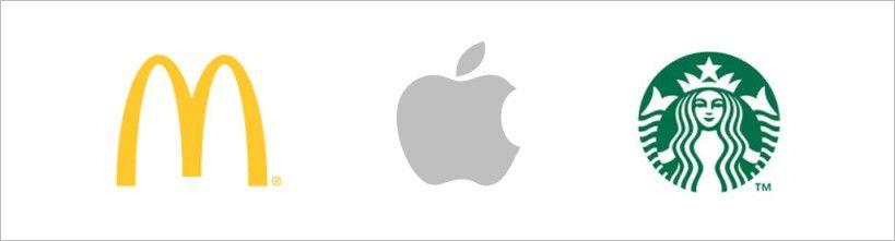 importancia del logotipo