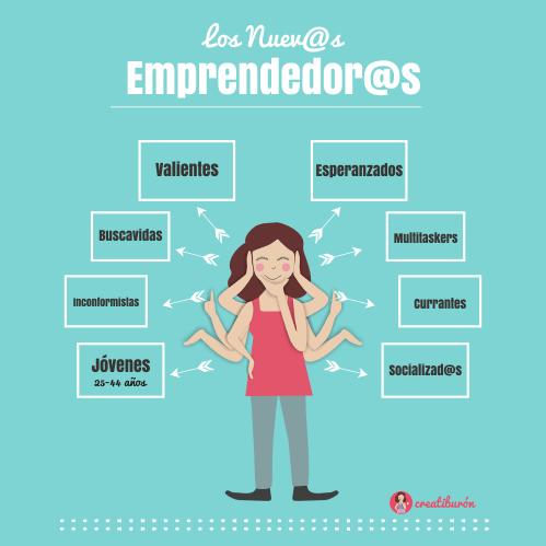 cómo son los nuevos emprendedores