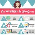 las 10 ventajas de wordpress