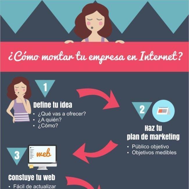 Cómo montar un empresa en internet